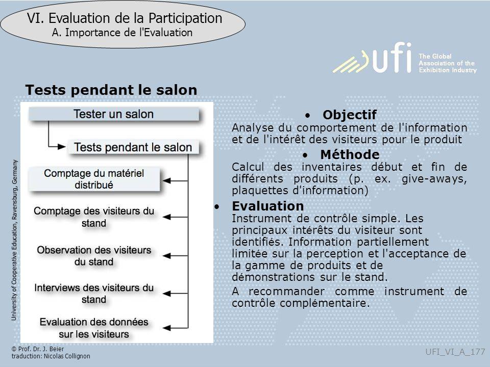 University of Cooperative Education, Ravensburg, Germany UFI_VI_A_177 VI. Evaluation de la Participation A. Importance de l'Evaluation © Prof. Dr. J.