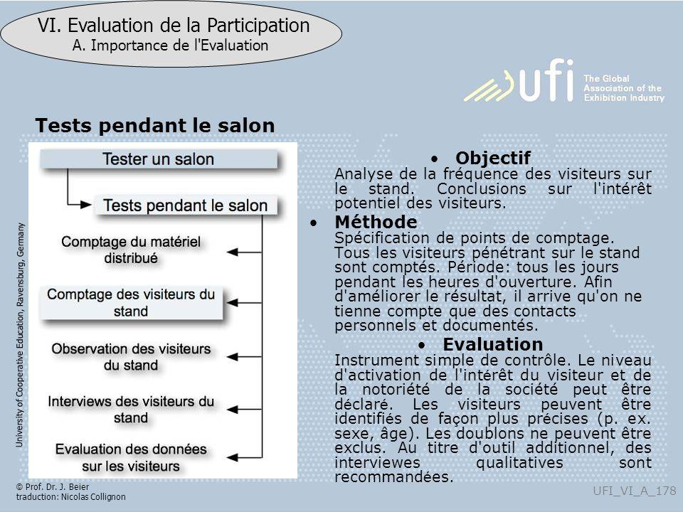 University of Cooperative Education, Ravensburg, Germany UFI_VI_A_178 VI. Evaluation de la Participation A. Importance de l'Evaluation © Prof. Dr. J.