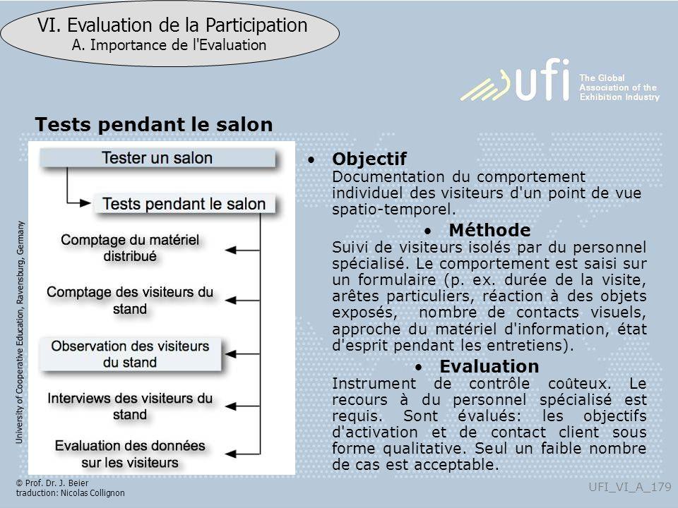 University of Cooperative Education, Ravensburg, Germany UFI_VI_A_179 VI. Evaluation de la Participation A. Importance de l'Evaluation © Prof. Dr. J.