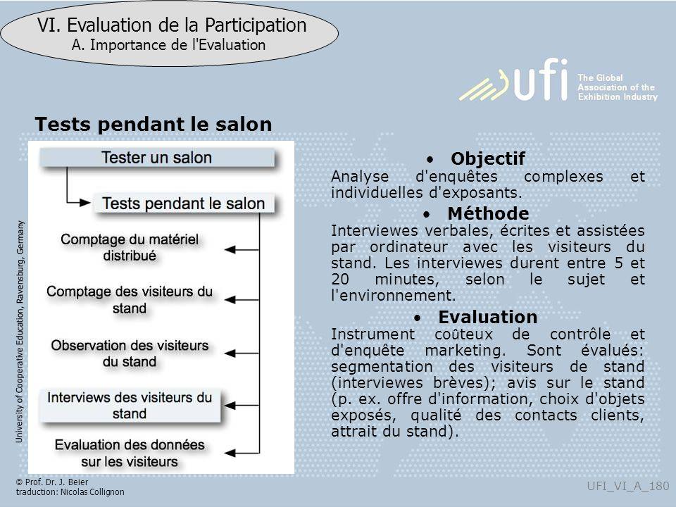 University of Cooperative Education, Ravensburg, Germany UFI_VI_A_180 VI. Evaluation de la Participation A. Importance de l'Evaluation © Prof. Dr. J.