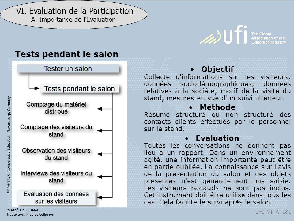 University of Cooperative Education, Ravensburg, Germany UFI_VI_A_181 VI. Evaluation de la Participation A. Importance de l'Evaluation © Prof. Dr. J.