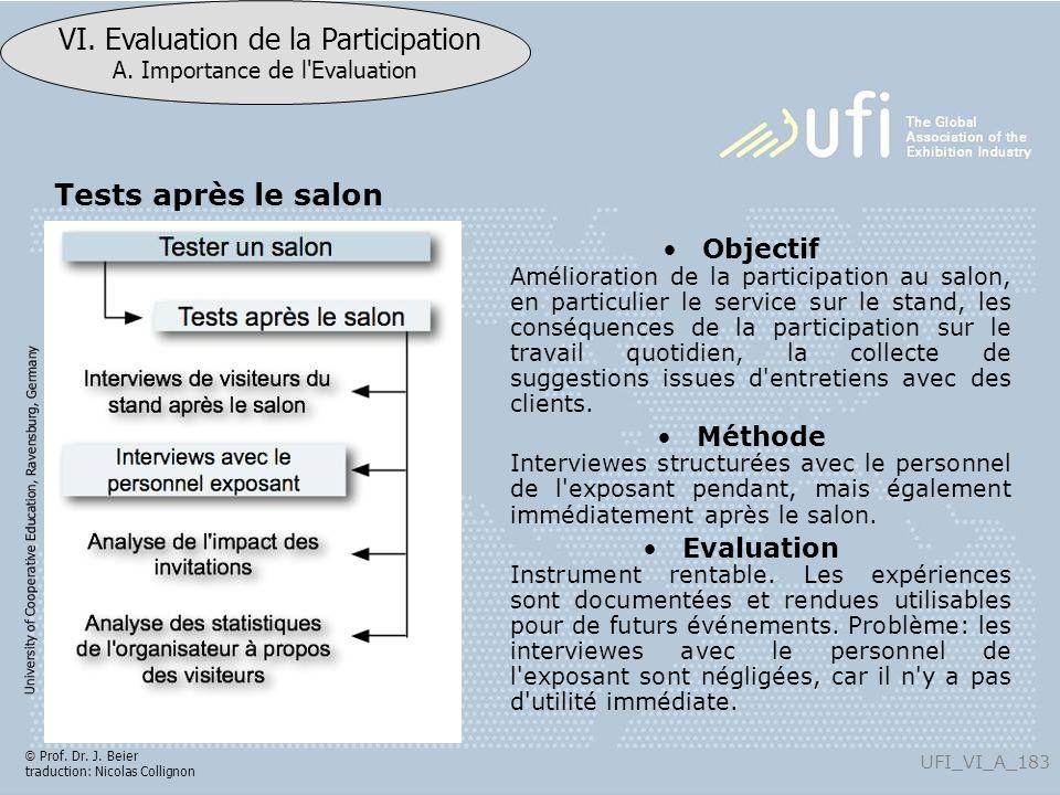 University of Cooperative Education, Ravensburg, Germany UFI_VI_A_183 VI. Evaluation de la Participation A. Importance de l'Evaluation © Prof. Dr. J.
