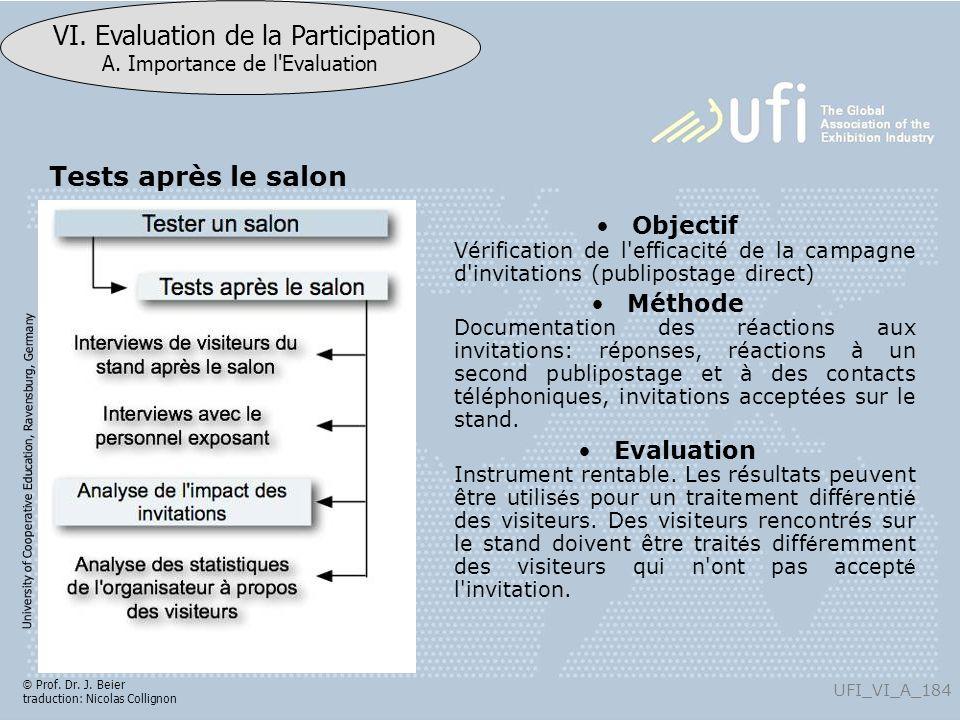 University of Cooperative Education, Ravensburg, Germany UFI_VI_A_184 VI. Evaluation de la Participation A. Importance de l'Evaluation © Prof. Dr. J.