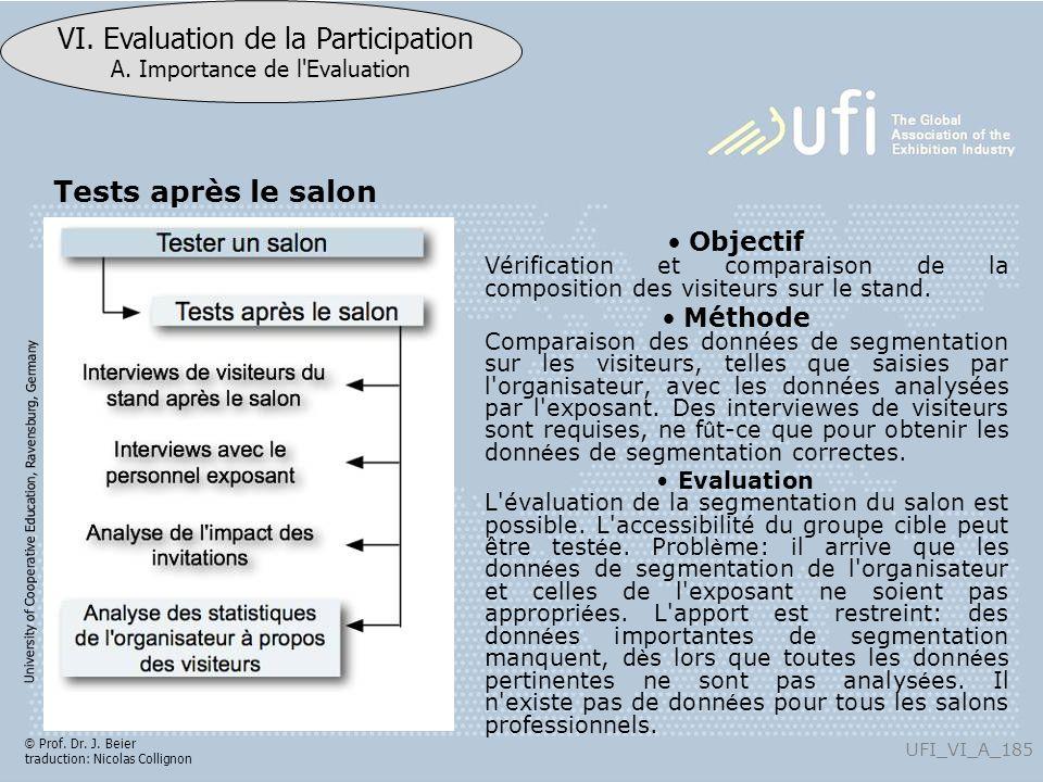 University of Cooperative Education, Ravensburg, Germany UFI_VI_A_185 VI. Evaluation de la Participation A. Importance de l'Evaluation © Prof. Dr. J.