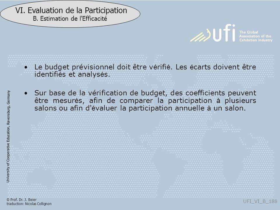 University of Cooperative Education, Ravensburg, Germany UFI_VI_B_188 VI. Evaluation de la Participation B. Estimation de l'Efficacité © Prof. Dr. J.