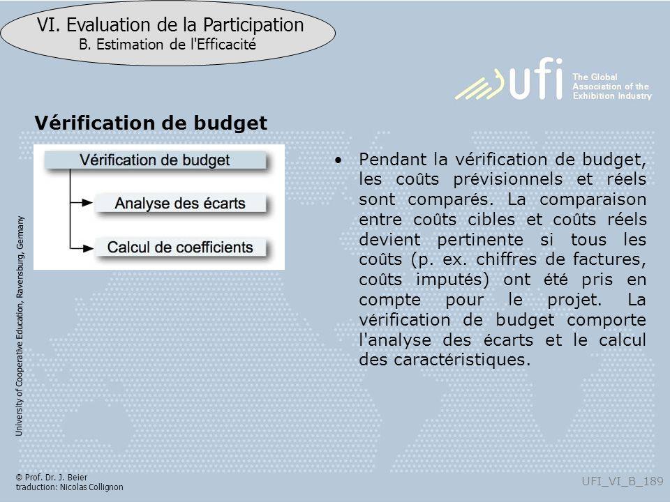 University of Cooperative Education, Ravensburg, Germany UFI_VI_B_189 VI. Evaluation de la Participation B. Estimation de l'Efficacité © Prof. Dr. J.