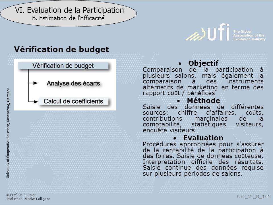 University of Cooperative Education, Ravensburg, Germany UFI_VI_B_191 VI. Evaluation de la Participation B. Estimation de l'Efficacité © Prof. Dr. J.