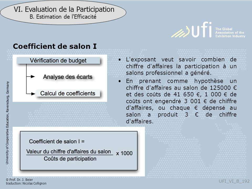 University of Cooperative Education, Ravensburg, Germany UFI_VI_B_192 VI. Evaluation de la Participation B. Estimation de l'Efficacité © Prof. Dr. J.