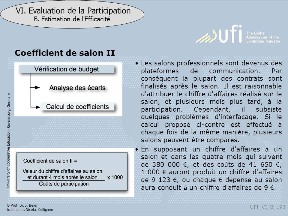 University of Cooperative Education, Ravensburg, Germany UFI_VI_B_193 VI. Evaluation de la Participation B. Estimation de l'Efficacité © Prof. Dr. J.