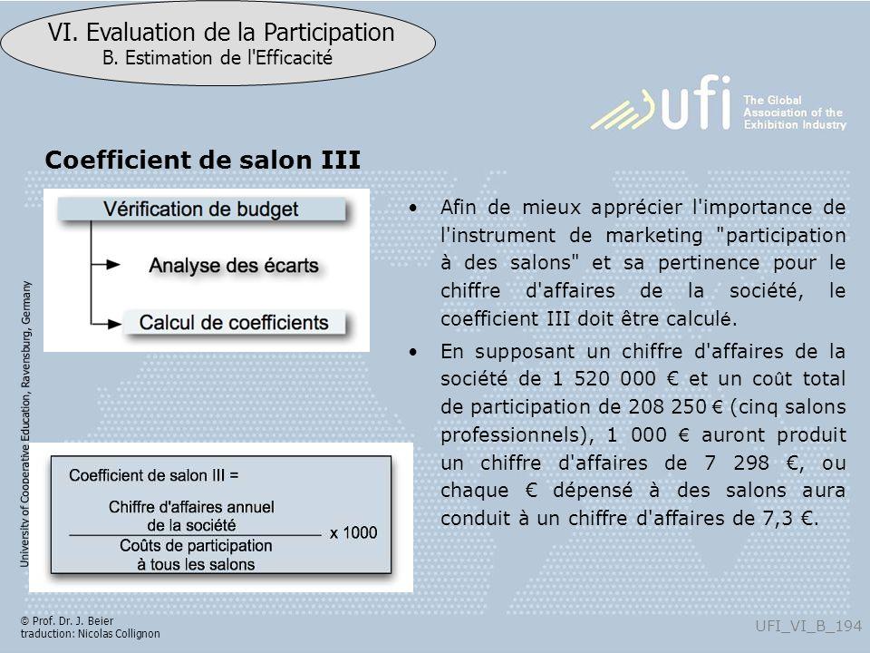 University of Cooperative Education, Ravensburg, Germany UFI_VI_B_194 VI. Evaluation de la Participation B. Estimation de l'Efficacité © Prof. Dr. J.
