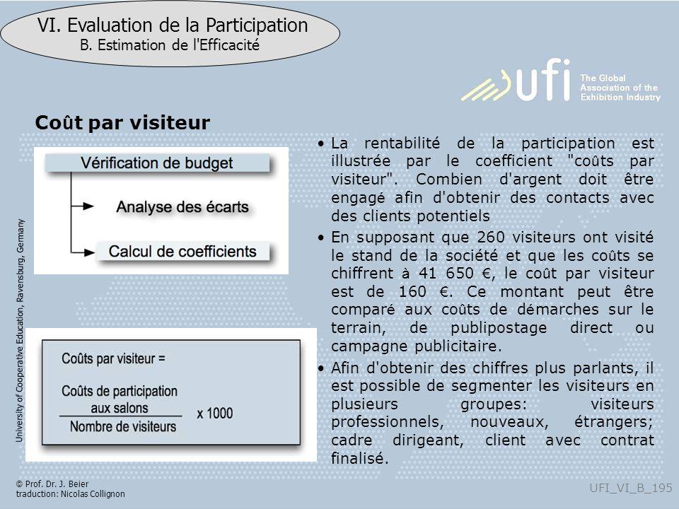 University of Cooperative Education, Ravensburg, Germany UFI_VI_B_195 VI. Evaluation de la Participation B. Estimation de l'Efficacité © Prof. Dr. J.