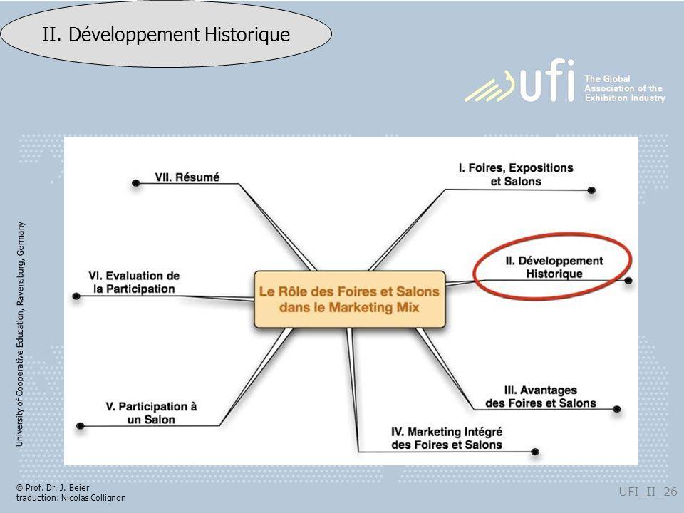 University of Cooperative Education, Ravensburg, Germany UFI_II_26 II. Développement Historique © Prof. Dr. J. Beier traduction: Nicolas Collignon