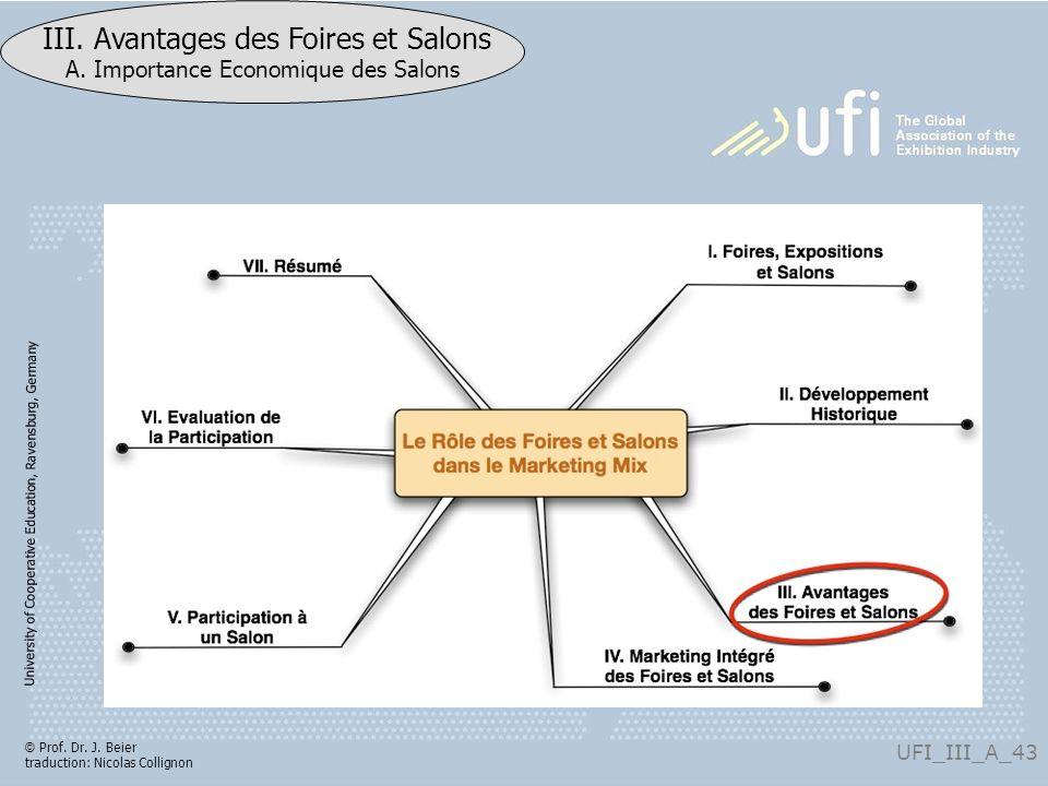 University of Cooperative Education, Ravensburg, Germany UFI_III_A_43 III. Avantages des Foires et Salons A. Importance Economique des Salons © Prof.