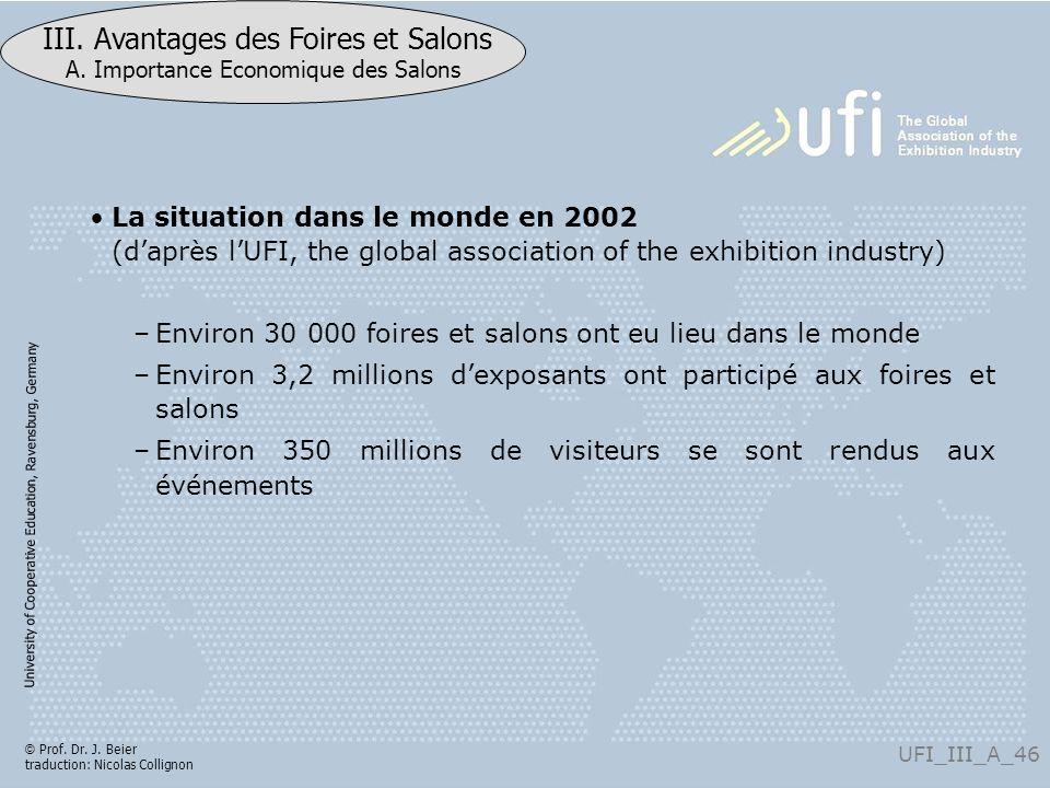 University of Cooperative Education, Ravensburg, Germany UFI_III_A_46 III. Avantages des Foires et Salons A. Importance Economique des Salons © Prof.