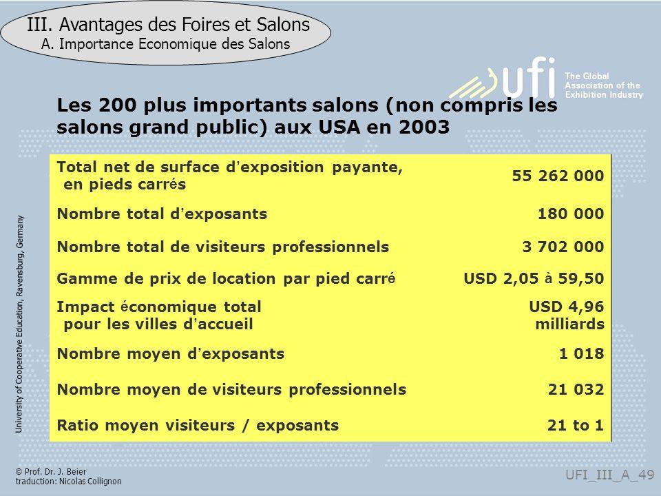 University of Cooperative Education, Ravensburg, Germany UFI_III_A_49 III. Avantages des Foires et Salons A. Importance Economique des Salons © Prof.