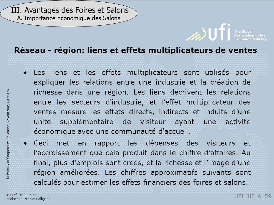 University of Cooperative Education, Ravensburg, Germany UFI_III_A_59 III. Avantages des Foires et Salons A. Importance Economique des Salons © Prof.