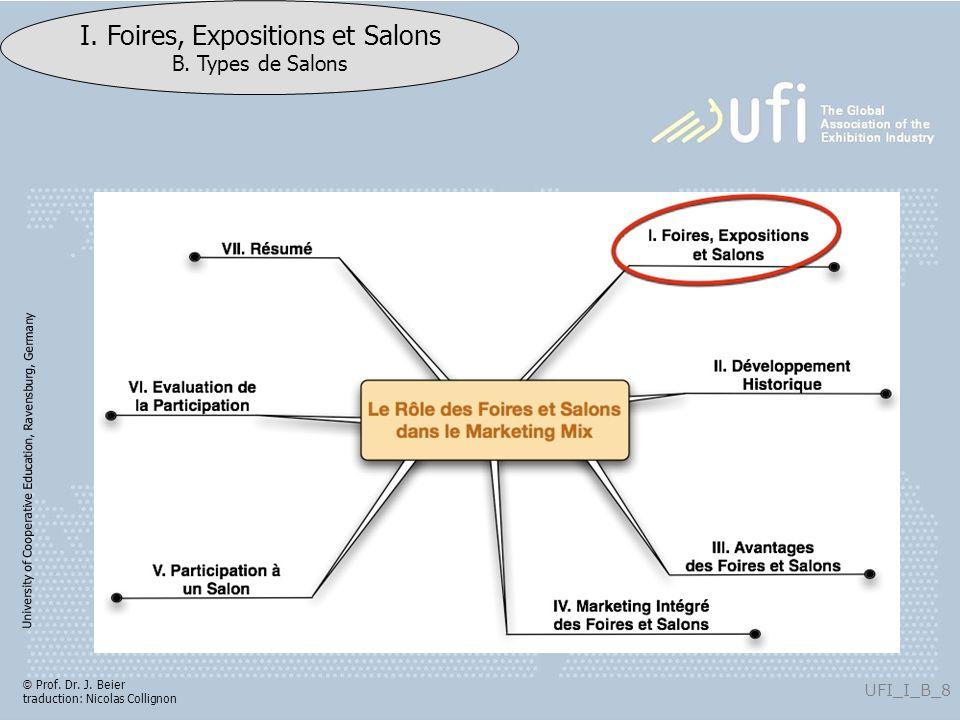 University of Cooperative Education, Ravensburg, Germany UFI_I_B_8 I. Foires, Expositions et Salons B. Types de Salons © Prof. Dr. J. Beier traduction