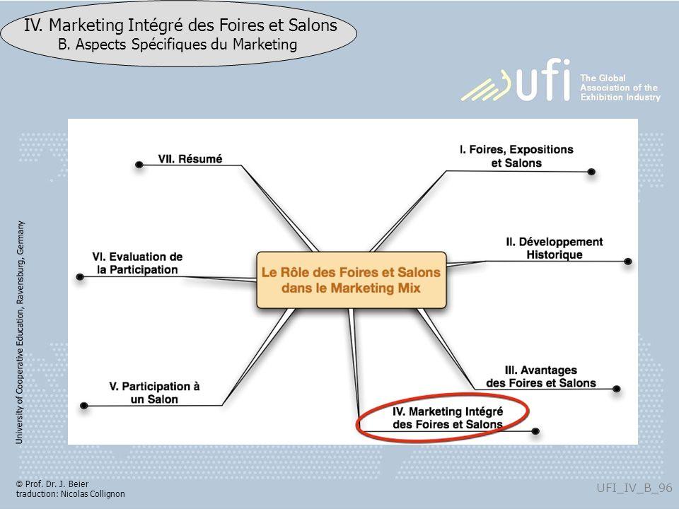 University of Cooperative Education, Ravensburg, Germany UFI_IV_B_96 IV. Marketing Intégré des Foires et Salons B. Aspects Spécifiques du Marketing ©