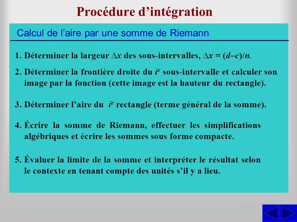 Procédure dintégration Calcul de laire par une somme de Riemann 1.Déterminer la largeur x des sous-intervalles, x = (d–c)/n. 2.Déterminer la frontière