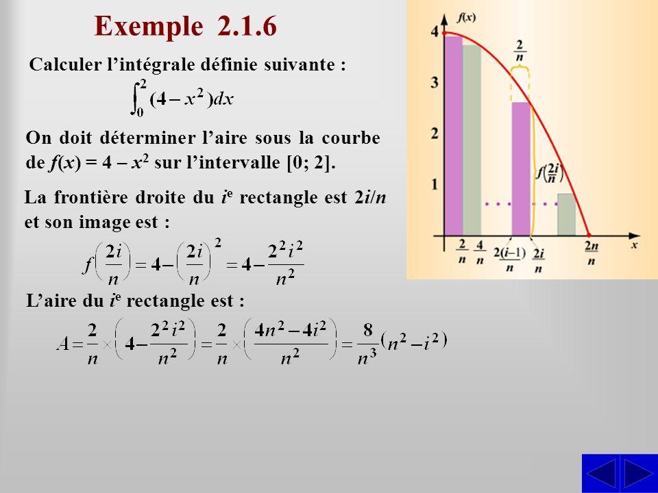 Calculer lintégrale définie suivante : Exemple 2.1.6 SS S On doit déterminer laire sous la courbe de f(x) = 4 – x 2 sur lintervalle [0; 2]. La frontiè