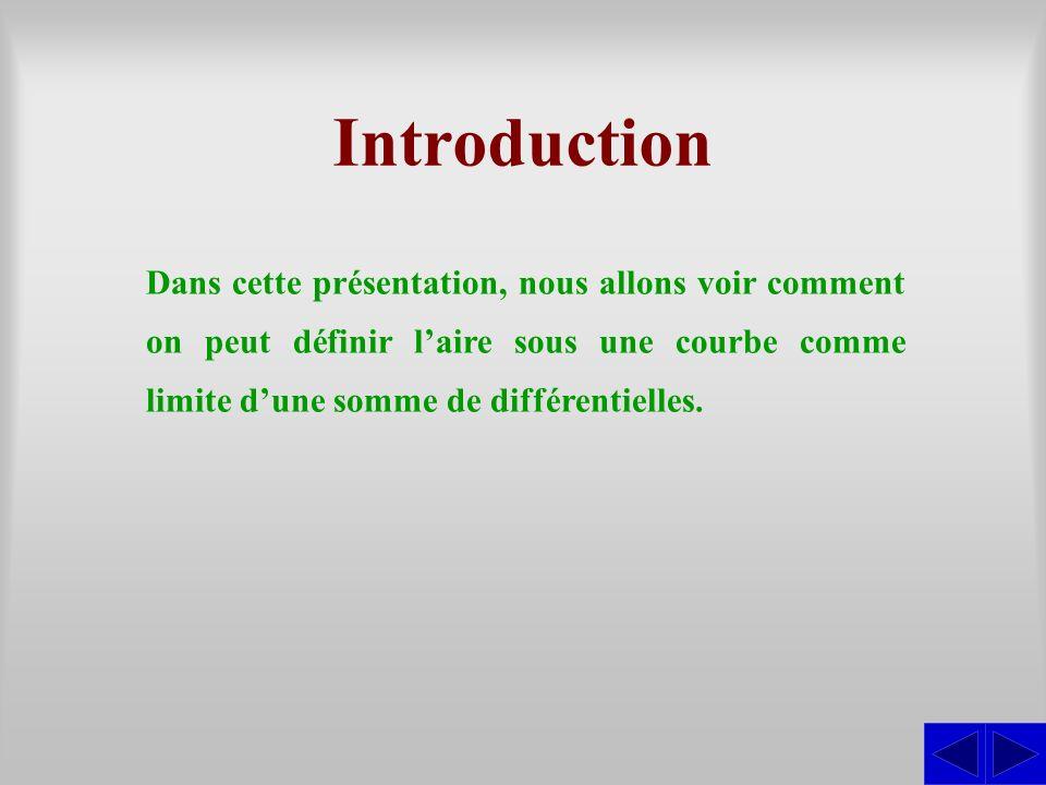 Introduction Dans cette présentation, nous allons voir comment on peut définir laire sous une courbe comme limite dune somme de différentielles.