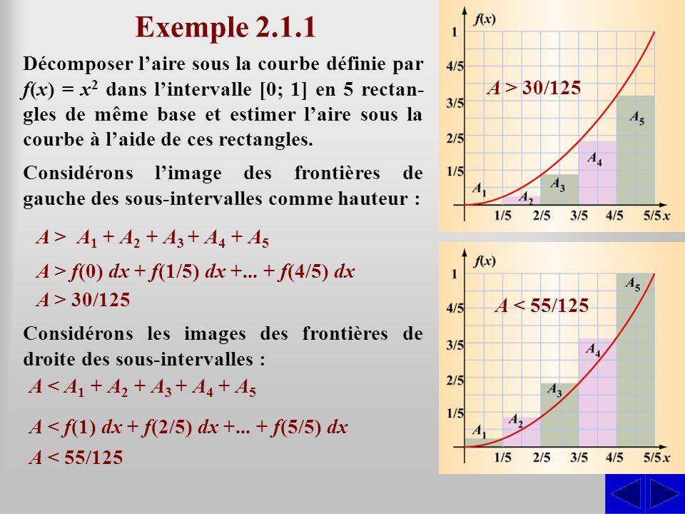Exemple 2.1.1 Décomposer laire sous la courbe définie par f(x) = x 2 dans lintervalle [0; 1] en 5 rectan- gles de même base et estimer laire sous la c