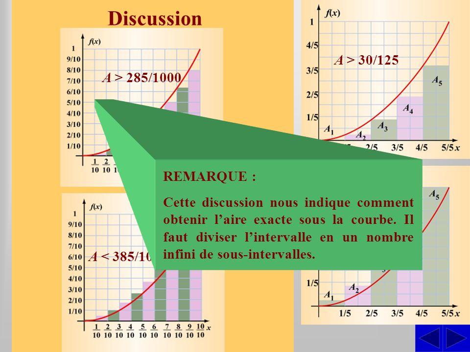 En augmentant le nombre de sous- intervalles, on augmente la précision de lestimation. Discussion SS A > 30/125 A < 55/125 A > 285/1000 A < 385/1000 R