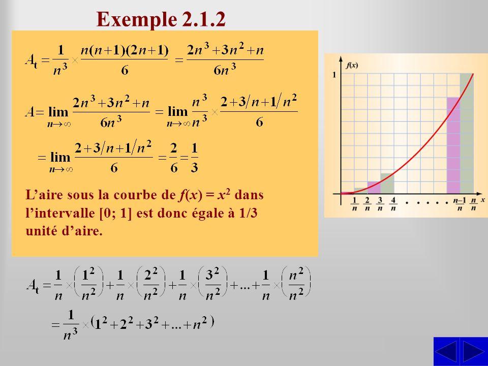 Exemple 2.1.2 En considérant les frontières droites, déterminer laire sous la courbe définie par f(x) = x 2 dans lintervalle [0; 1] en évaluant la lim