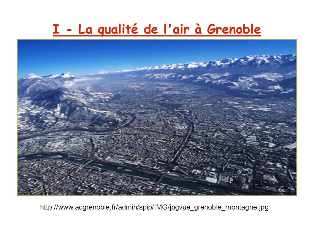 I - La qualité de l'air à Grenoble http://www.acgrenoble.fr/admin/spip/IMG/jpgvue_grenoble_montagne.jpg