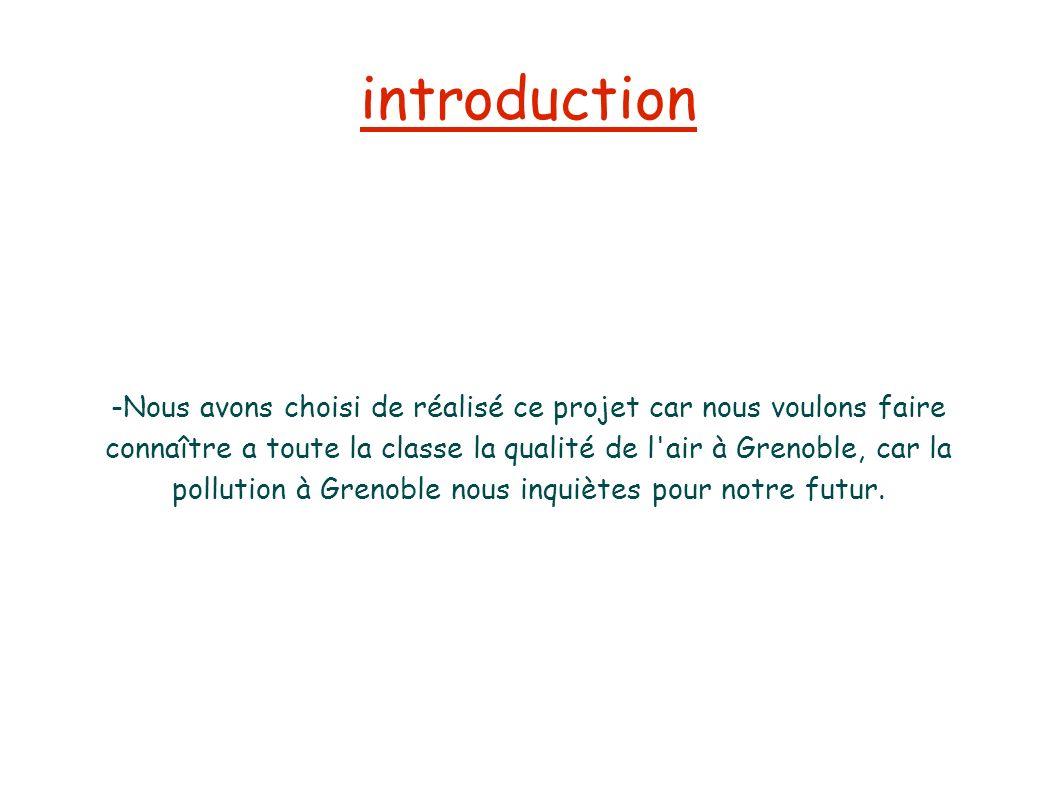 introduction -Nous avons choisi de réalisé ce projet car nous voulons faire connaître a toute la classe la qualité de l'air à Grenoble, car la polluti