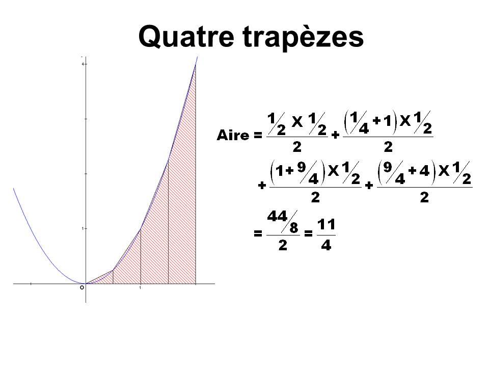 Quatre trapèzes