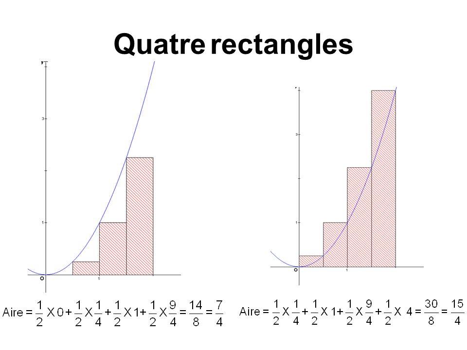 Huit rectangles