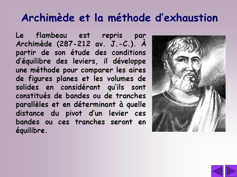 Archimède et la méthode dexhaustion Le flambeau est repris par Archimède (287-212 av. J.-C.). À partir de son étude des conditions déquilibre des levi