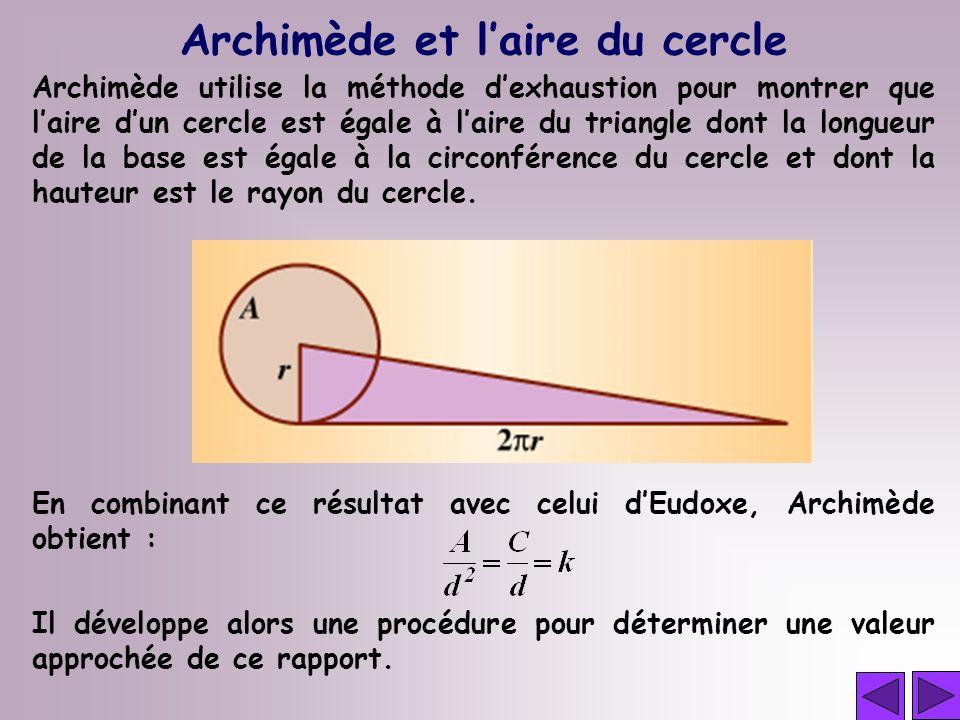 Archimède et laire du cercle Archimède utilise la méthode dexhaustion pour montrer que laire dun cercle est égale à laire du triangle dont la longueur