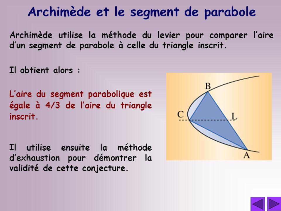Archimède et le segment de parabole Archimède utilise la méthode du levier pour comparer laire dun segment de parabole à celle du triangle inscrit. Il
