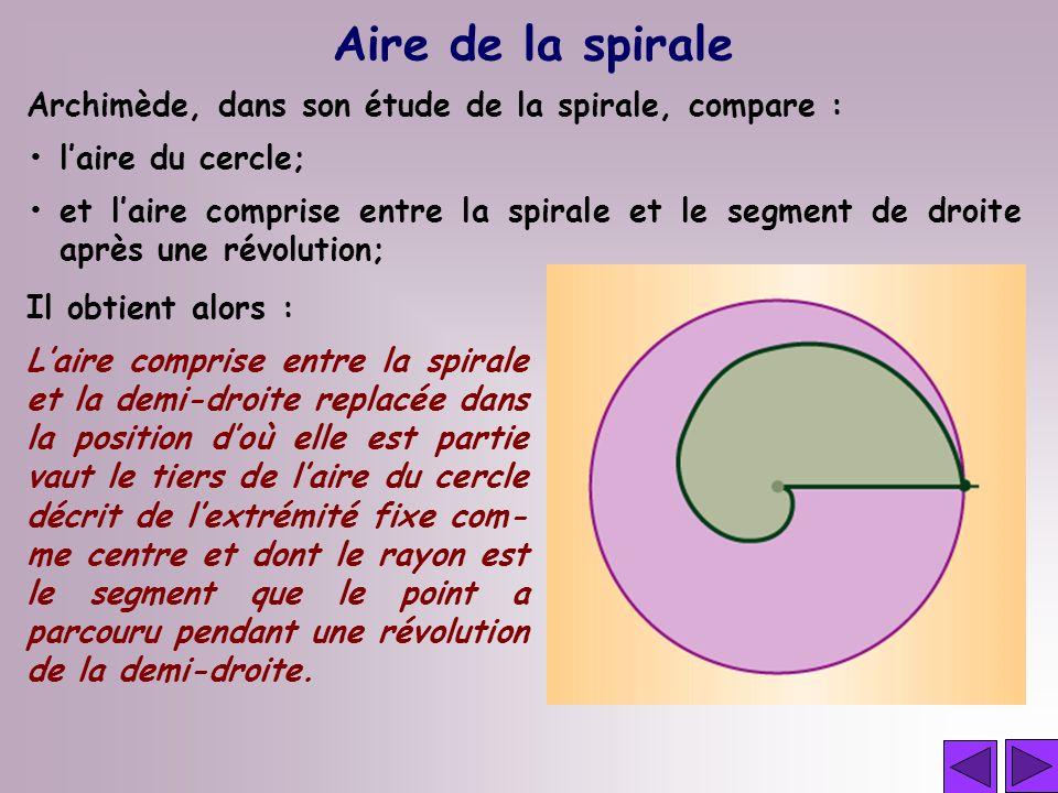 Aire de la spirale Archimède, dans son étude de la spirale, compare : Il obtient alors : Laire comprise entre la spirale et la demi-droite replacée da