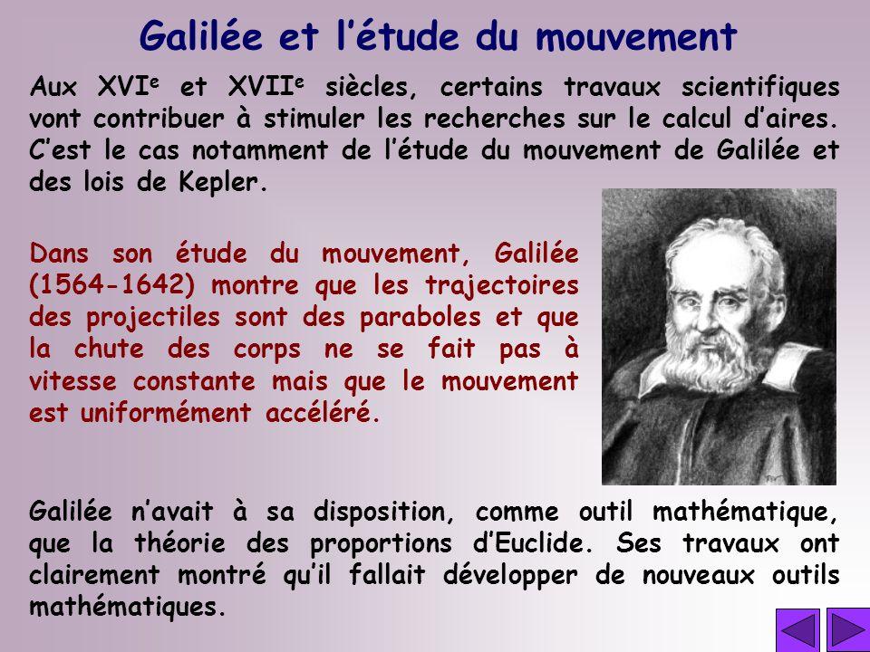Galilée et létude du mouvement Aux XVI e et XVII e siècles, certains travaux scientifiques vont contribuer à stimuler les recherches sur le calcul dai