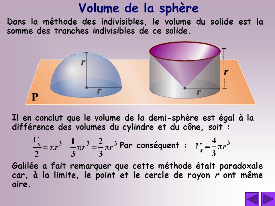 Volume de la sphère Dans la méthode des indivisibles, le volume du solide est la somme des tranches indivisibles de ce solide. Il en conclut que le vo