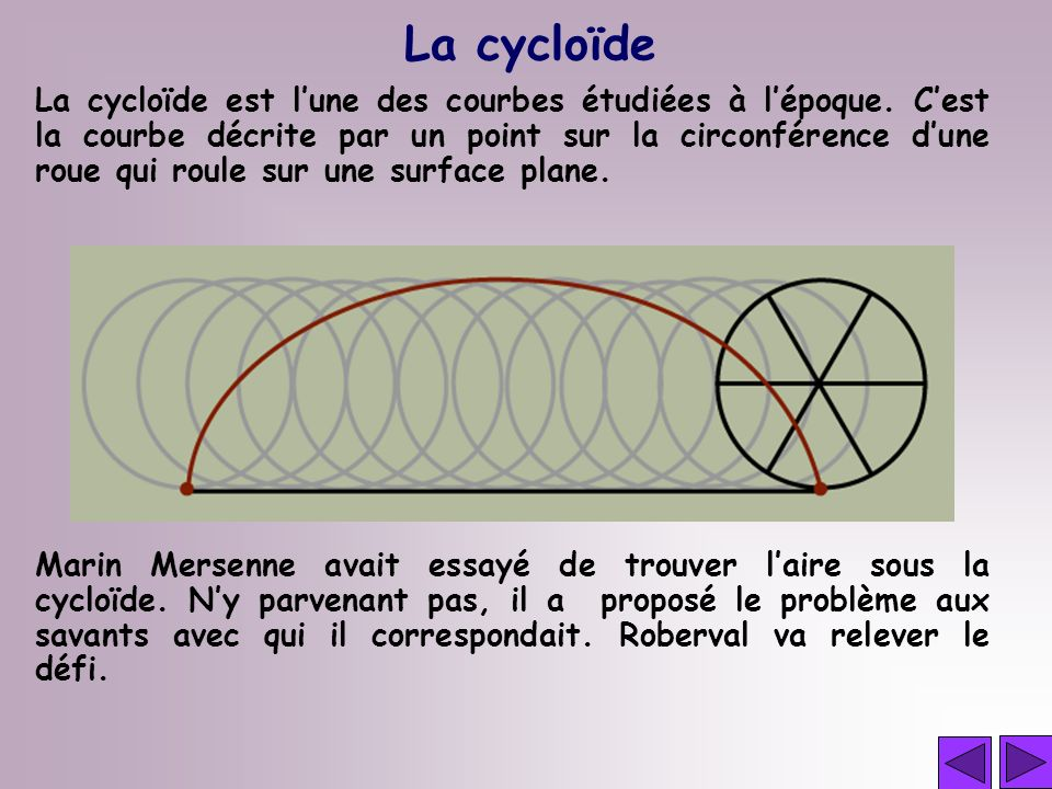 La cycloïde La cycloïde est lune des courbes étudiées à lépoque. Cest la courbe décrite par un point sur la circonférence dune roue qui roule sur une