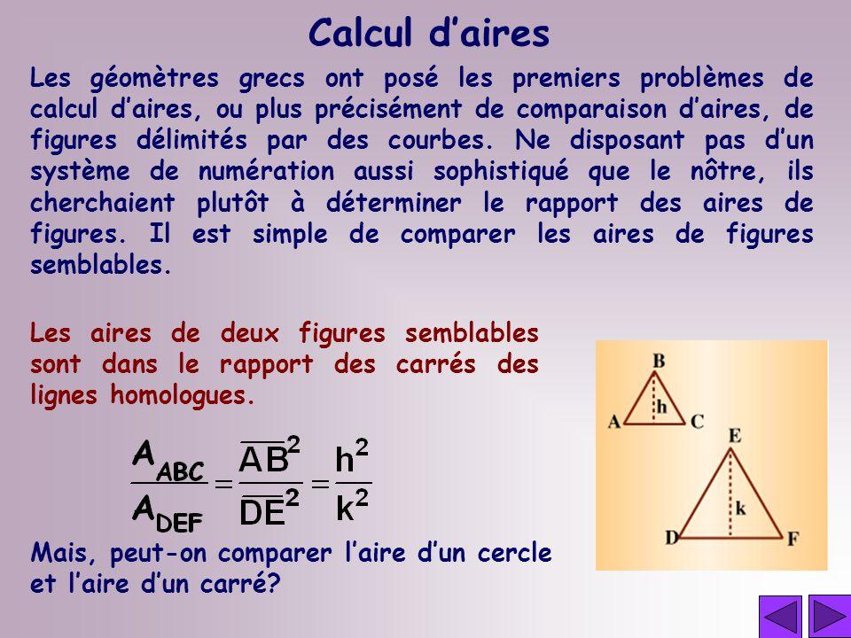 Les géomètres grecs ont posé les premiers problèmes de calcul daires, ou plus précisément de comparaison daires, de figures délimités par des courbes.