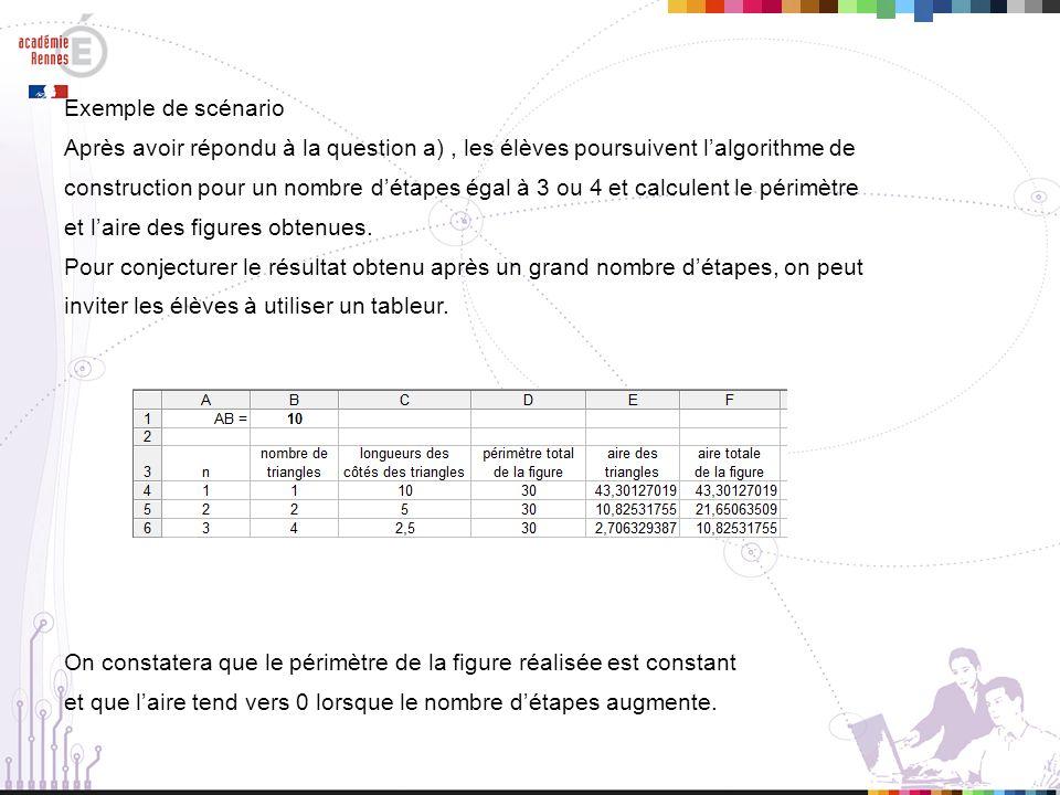 Exemple de scénario Après avoir répondu à la question a), les élèves poursuivent lalgorithme de construction pour un nombre détapes égal à 3 ou 4 et c