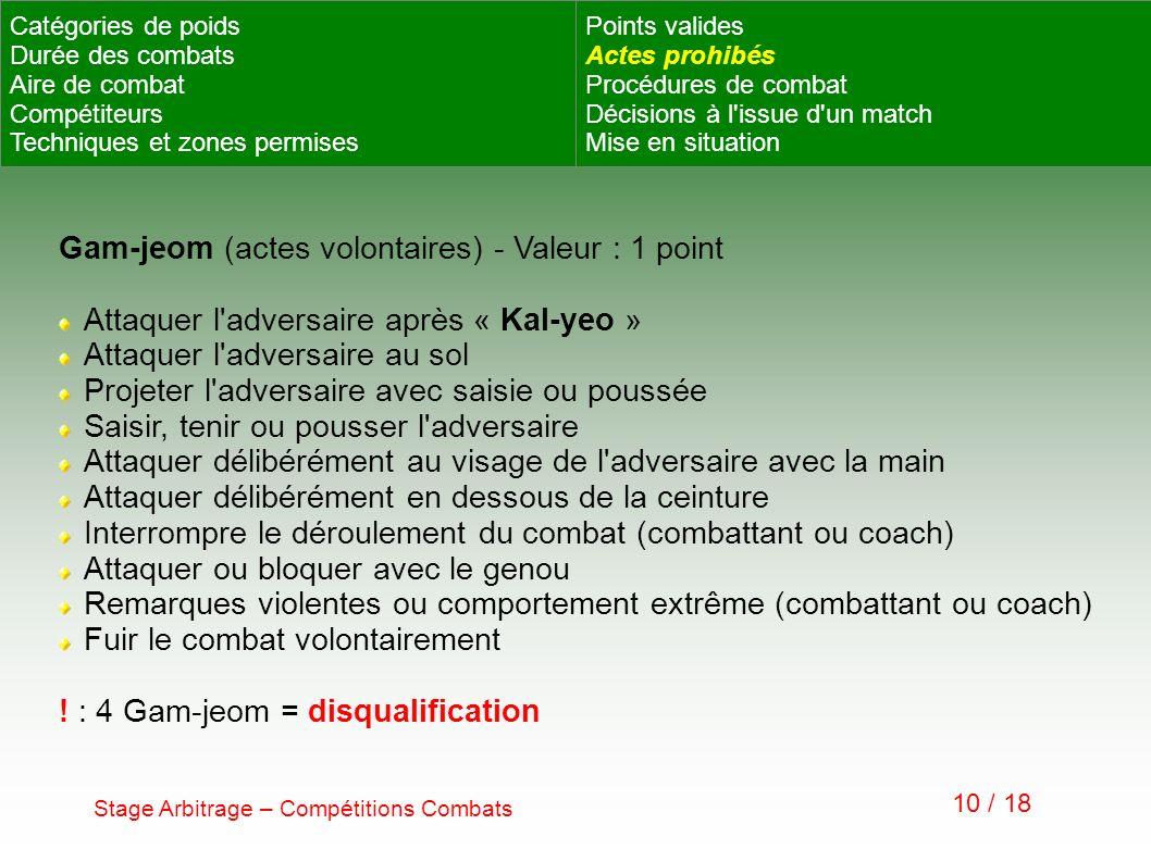 Stage Arbitrage – Compétitions Combats 10 / 18 Gam-jeom (actes volontaires) - Valeur : 1 point Attaquer l'adversaire après « Kal-yeo » Attaquer l'adve