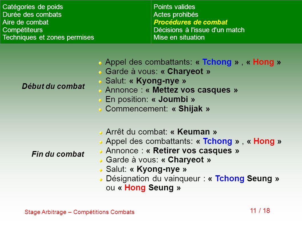 Appel des combattants: « Tchong », « Hong » Garde à vous: « Charyeot » Salut: « Kyong-nye » Annonce : « Mettez vos casques » En position: « Joumbi » C