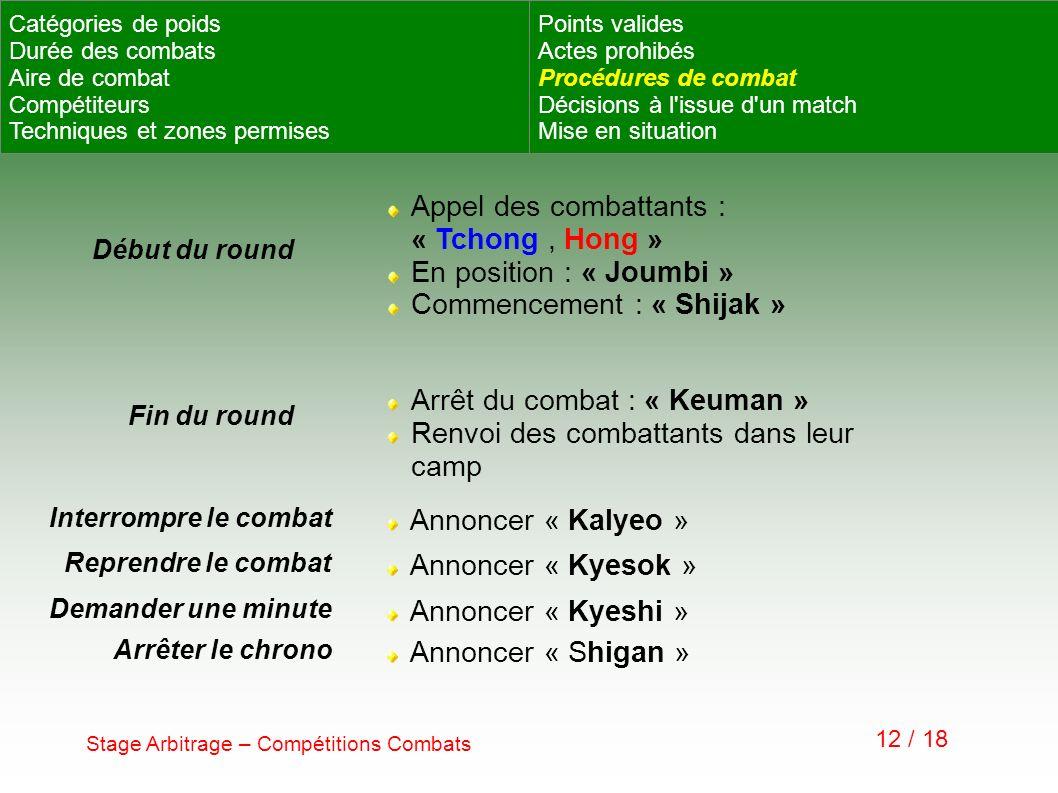 Fin du round Arrêt du combat : « Keuman » Renvoi des combattants dans leur camp Début du round Appel des combattants : « Tchong, Hong » En position :