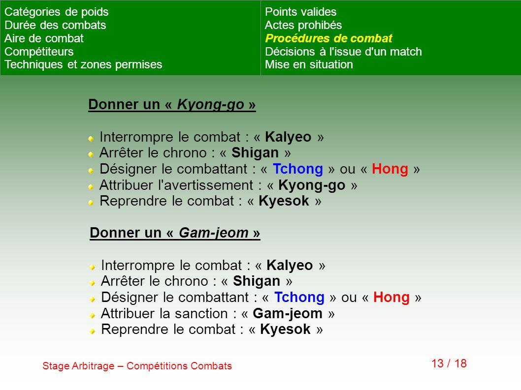 Donner un « Kyong-go » Interrompre le combat : « Kalyeo » Arrêter le chrono : « Shigan » Désigner le combattant : « Tchong » ou « Hong » Attribuer l'a