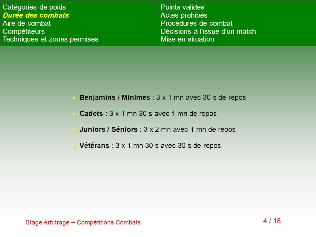 Tchong Hong Table [Scoring Machine] J1 J2 J3 Médecin Contrôles Coach AC J3 ACJ2 J1 J3 AC J2 J1 J3 AC J2 J1 AC J2 J1 Stage Arbitrage – Compétitions Combats 5 / 18 Catégories de poids Durée des combats Aire de combat Compétiteurs Techniques et zones permises Points valides Actes prohibés Procédures de combat Décisions à l issue d un match Mise en situation