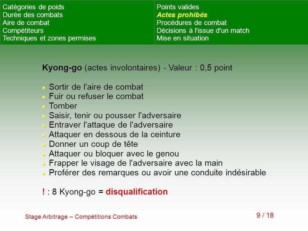 Stage Arbitrage – Compétitions Combats 9 / 18 Kyong-go (actes involontaires) - Valeur : 0,5 point Sortir de l'aire de combat Fuir ou refuser le combat