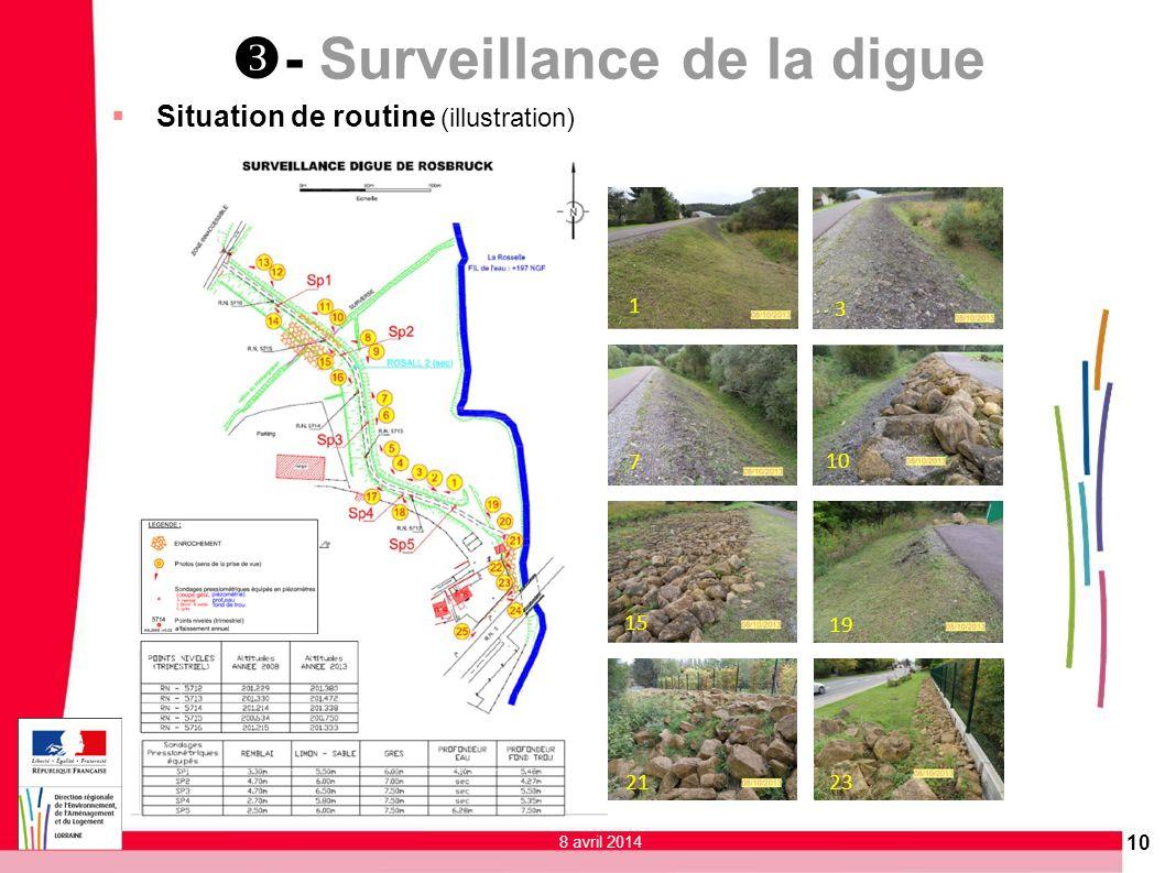 - Surveillance de la digue 1 3 10 7 19 15 21 23 Situation de routine (illustration) 10 8 avril 2014