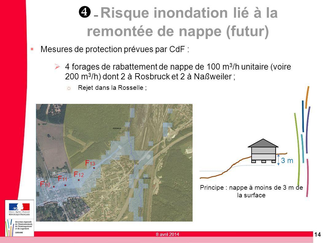 14 Mesures de protection prévues par CdF : 4 forages de rabattement de nappe de 100 m 3 /h unitaire (voire 200 m 3 /h) dont 2 à Rosbruck et 2 à Naßwei