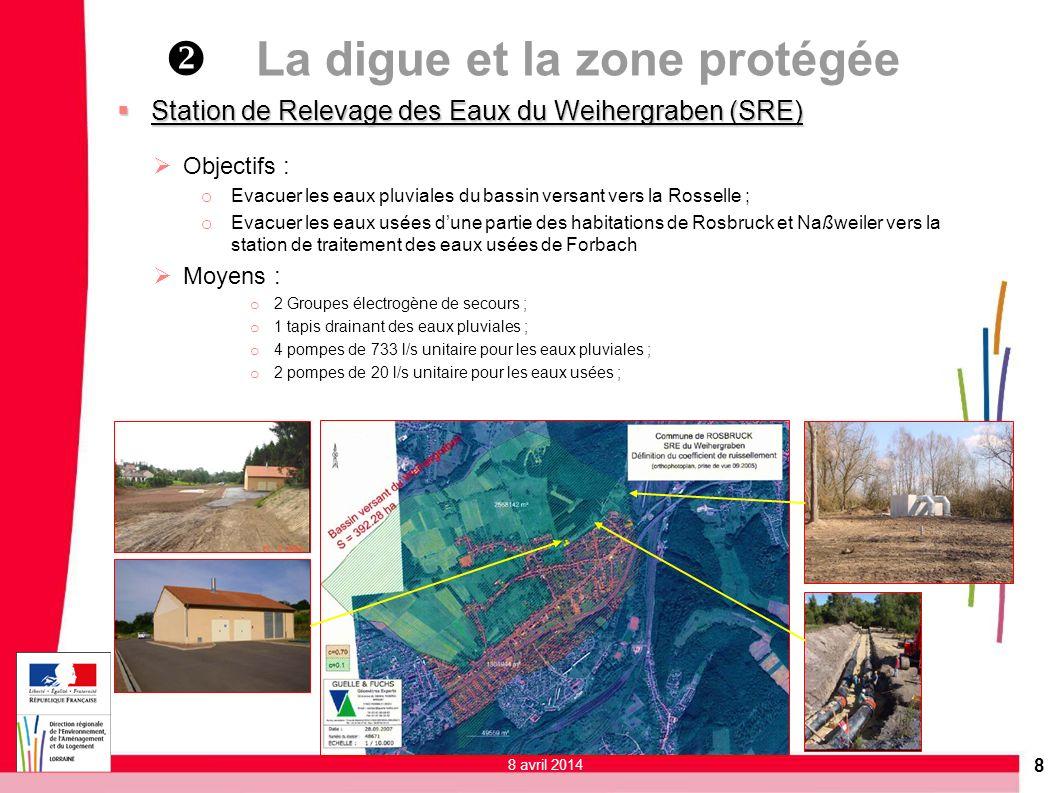 8 Station de Relevage des Eaux du Weihergraben (SRE) Station de Relevage des Eaux du Weihergraben (SRE) Objectifs : o Evacuer les eaux pluviales du ba
